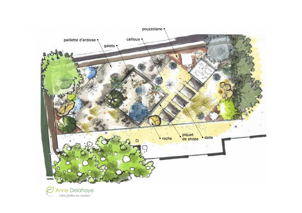 Amenager ma maison janvier 2016 for Exemple d amenagement de jardin