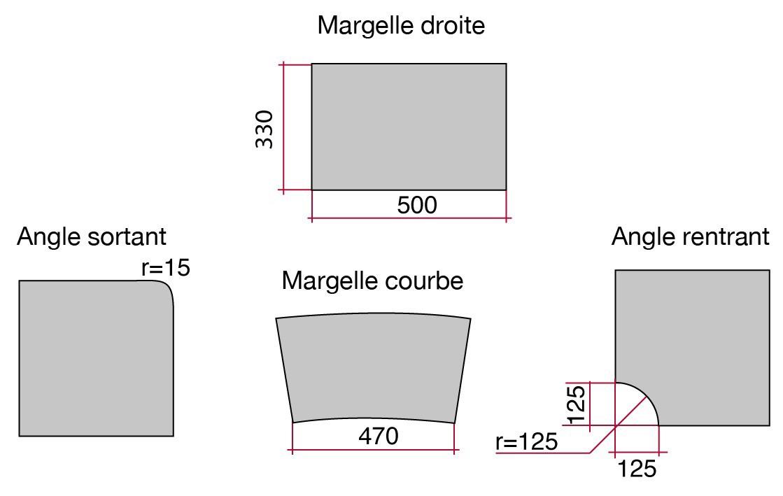 kit margelle de piscine en pierre reconstitu e plate avec. Black Bedroom Furniture Sets. Home Design Ideas